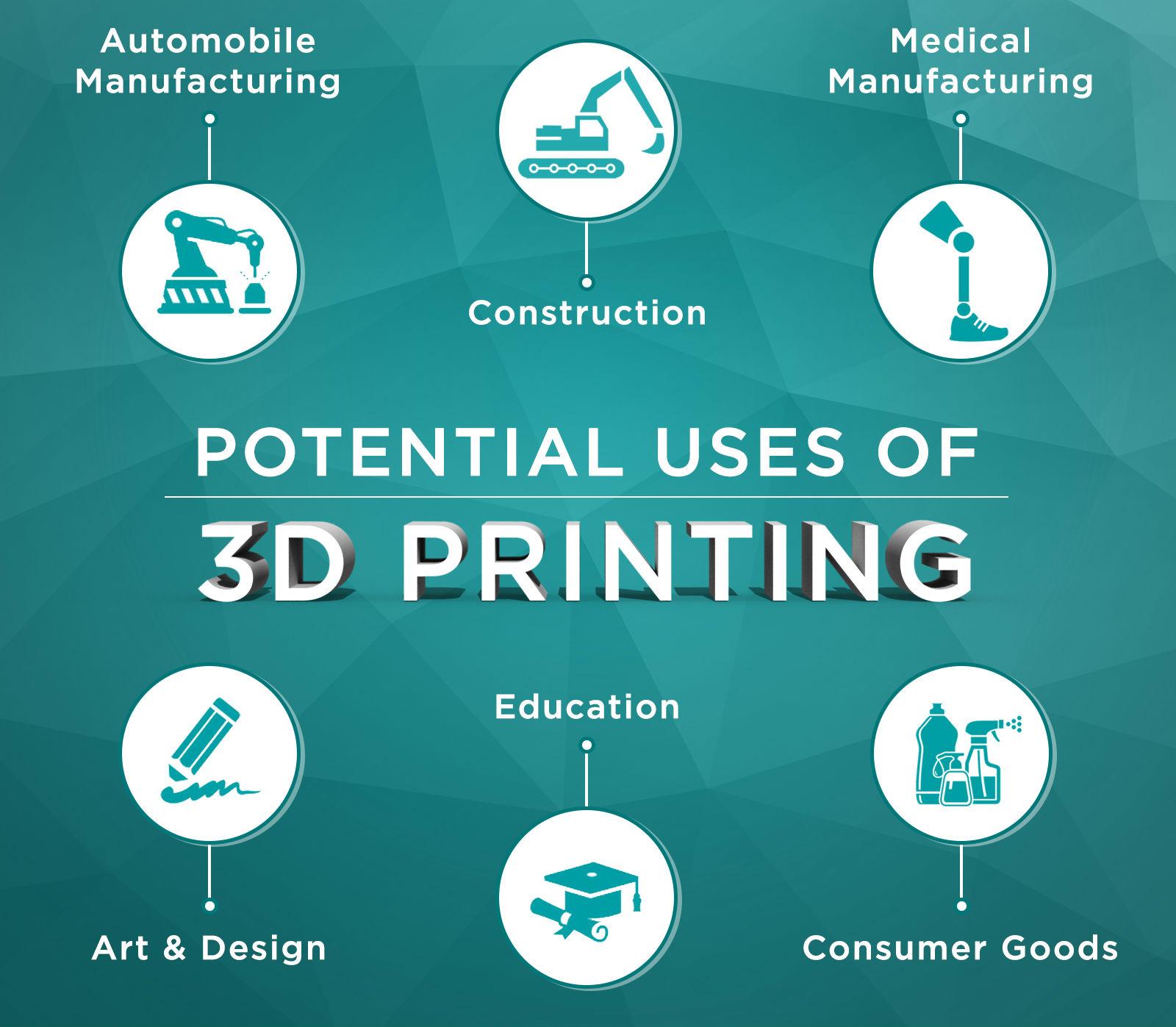 3D printing blog creative02